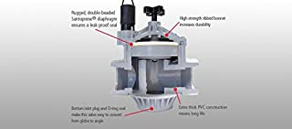 Best irritrol 216b valve Reviews