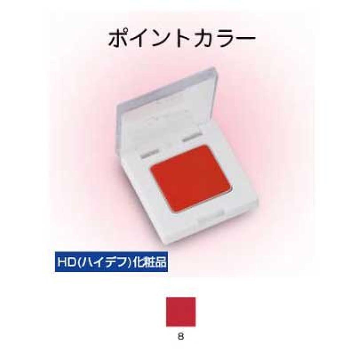 誠実さ極地抵抗シャレナ リップルージュ ミニ 8【三善】