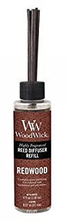 Redwood WoodWick Reed Diffuser Refill - 4 oz. (B013C63UYQ) | Amazon price tracker / tracking, Amazon price history charts, Amazon price watches, Amazon price drop alerts