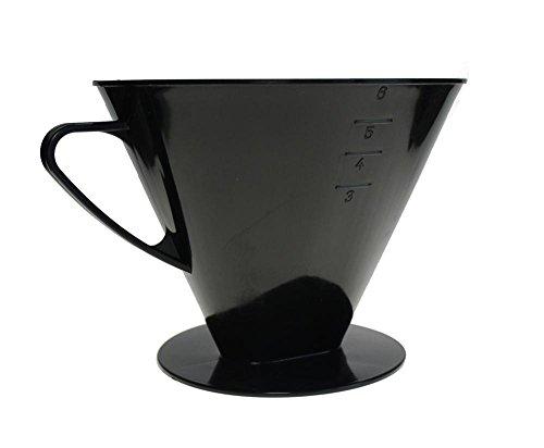 Testrut Wiethoff GmbH -  Kaffeefilter