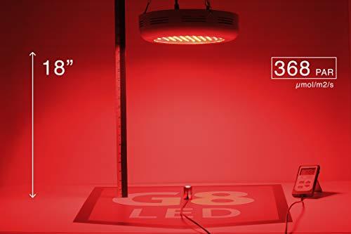 G8LED 90 Watt RED Flower Booster LED Grow Light