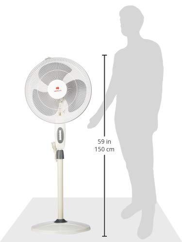 Havells Accelero 400 MM Wht Gry Pedestal Fan