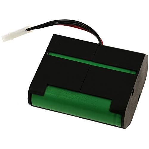 Batería para robot aspirador Vorwerk Kobold VR100 (7,4 V, ion de litio)