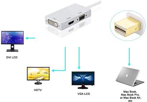 AMANKA 3in1 Display Port zu VGA HDMI DVI Adapter Konverter(Thunderbolt auf HDMI VGA) Kabel für Apple MacBook Microsoft Lenovo Thinkpad Carbon Touch Helix usw