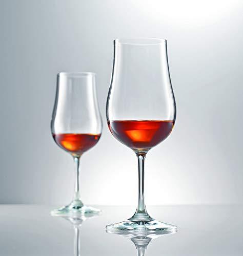 ツヴィーゼル/SCHOTTZWIESEL(ショットツヴィーゼル)バースペシャルウイスキーグラス(ウイスキーノージンググラス)218ccZW8512-116457