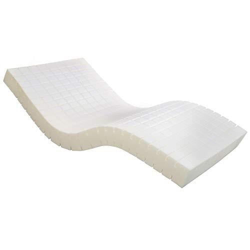 Sensaflex 1000 High Risk Castellated Foam Pressure Relief Mattress