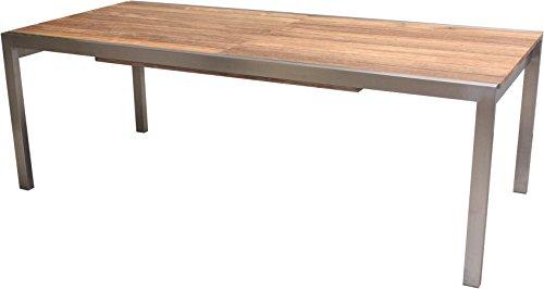 Zebra Kubex 7505, Tisch