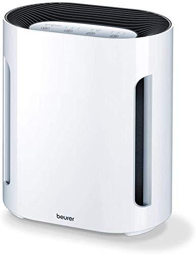 Beurer LR 210 Purificatore d'Aria con Filtro HEPA H13 e Funzione Ioni, Capacita Filtrante del 99.95%