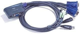 2 Port USB KVM