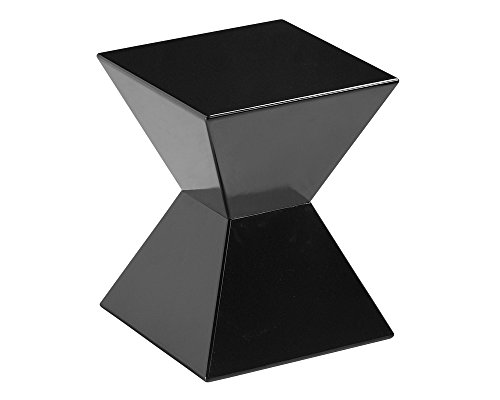 Sunpan Modern Urban Unity End Tables, Black