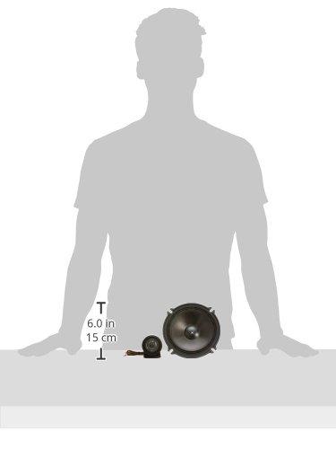 カロッツェリア(パイオニア)17cmセパレート2ウェイスピーカーTS-V173S