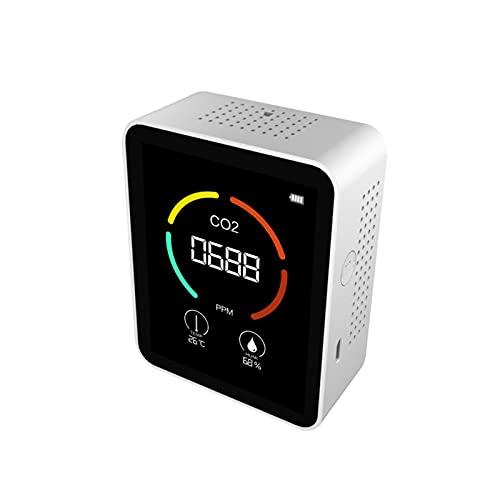 Detector de dióxido de carbono | Medidor de CO2 interior | Monitor de calidad del aire de escritorio | Detector de temperatura y humedad relativa para coche, gimnasio, habitaciones, oficinas, aulas