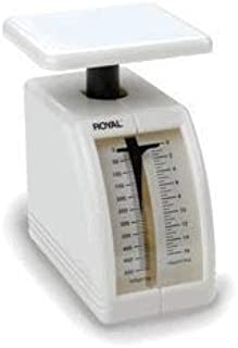 Best manual postage scale Reviews