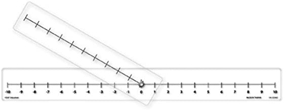EAI Education Positive and Negative Rotating Number Line - Set of 10