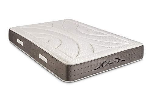 Colchón 90 x 190 Viscoelástico Memory Ergonómico Máximo Confort | Relax Efecto Memoria | Certificado Sanitized y Oeko-tex (Todas las medidas)