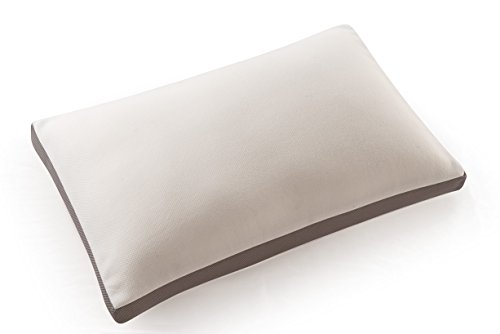 NOFFA Memory Foam Pillow Neck Support Pain Relief with Washable Pillow Case Bed Pillow, Queen...
