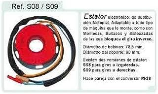 Estator Electrónico Sustitución Motoplat Rotores 79 mm, giro ...