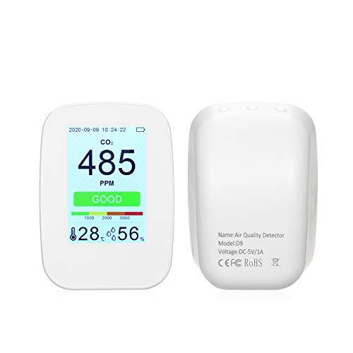 Gecheer Kohlendioxid Detektor CO2 Messgerät CO2 Monitor, 3 in 1 Multifunktions Luftqualitätsdetektor mit Datenspeicherfunktion für Haushalt Office Fahrzeuge