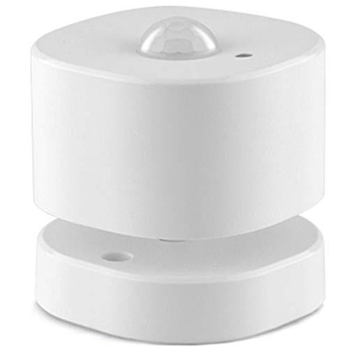 Nrpfell ZigBee PIR Bewegungssensor Mensch Sensor Sensor Detektor Smart Life Tuya App Control Intelligente VerknüPfung Smart Home Alarmsystem