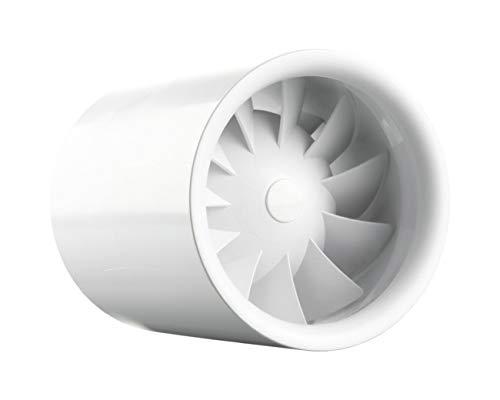 Lüfter Rohreinschub Ventilator SIKU 100 Turbine Duo / T1 230V/50 Hz Kugellager