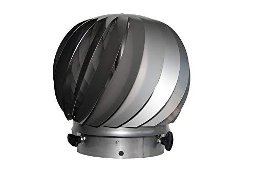 AirMaster® 20 HT Windgetriebener Ventilator für feste Brennstoffe Ø 185 mm, bis 600 °C Abgastemperatur