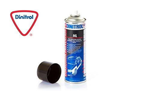 Dinitrol ML–Hohlraumschutz, Spray 500ml