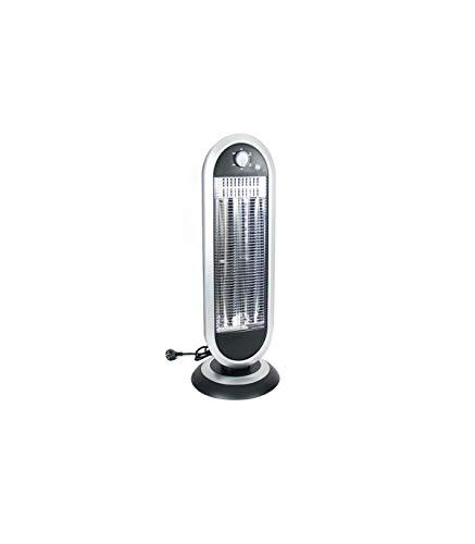 Gerimport S.L. Calefactor Fibra De Carbono 450-900w