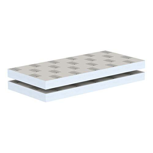 LUX ELEMENTS Bauplatte Fertig zum Verfliesen, 125 x 60 cm, 2 Stück (1,5 qm) LELEE4145, Grau, 80 mm