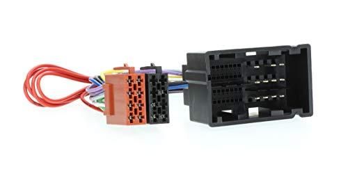 RedLine Solutions RL 011402 Conector ISO para Alfa Mito, Fiat 500 L, Ducato, Gran Cherokee 14>, Peugeot, Dodge Dart