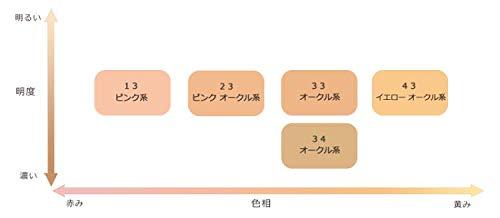 ちふれUVリキッドファンデーション23ピンクオークル系30ml