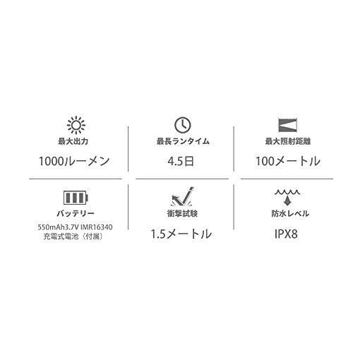 OLIGHT(オーライト)PerunMiniヘッドライト懐中電灯1000ルーメンフラッシュライト角度調整可能usb充電式ハンディライトIPX8防水夜間作業灯夜釣りアウトドア登山用