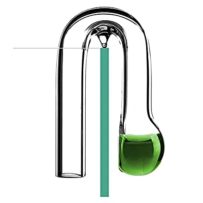 JARDLI Glass Clip Nano CO2 Drop Checker with Solution for Aquarium Planted Tank CO2 System