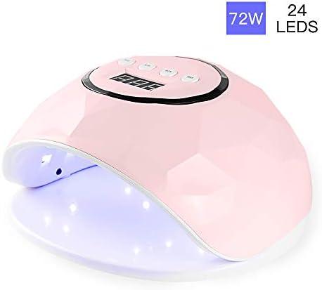 Bombillas led Green Lamp Ltd