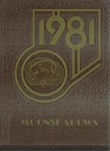 (Custom Reprint) Yearbook: 1981 Sacred Heart of Mary High School - Moonshadows Yearbook (Rolling Meadows, IL)