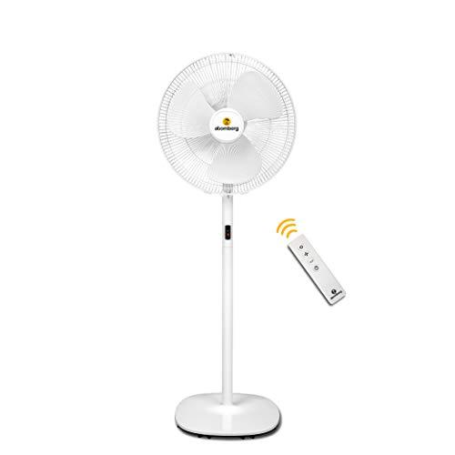 Atomberg Efficio+ 400mm Pedestal Fan