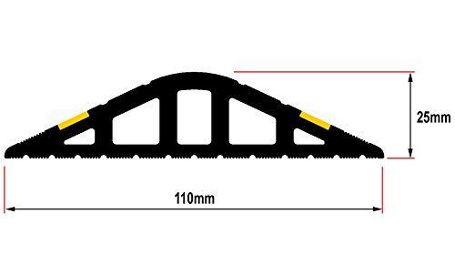 25mm Weather Stop joint de sueil porte de garage - POUR RAMPE 2.52m (8'3