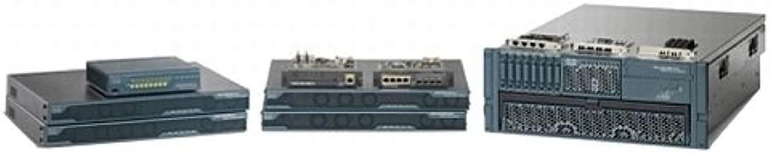 Cisco ASA5510-AIP20SP-K9 ASA 5510 with AIP-SSM-20, 2GE+3FE
