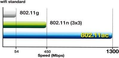 PC Handoff Continuity 2.4Ghz 5GHz ac abgn Desktop Wifi Card macOS Native AirPortBrcm4360 PCI Express Wlan Card AC1900 Wifi MAC OS X 10.7-10.14 Yosemite Mojave pci wifi card Beamforming (no Bluetooth!)
