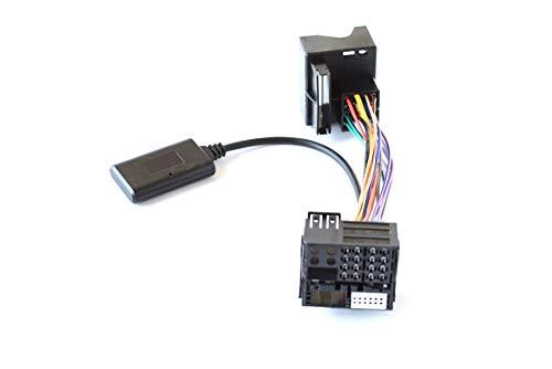 Bluetooth Aux in Adapter Quadlock Musik Stream passend für BMW E60 E63 E64 E66 E81 E82 E87 E70 E90 E91 E92