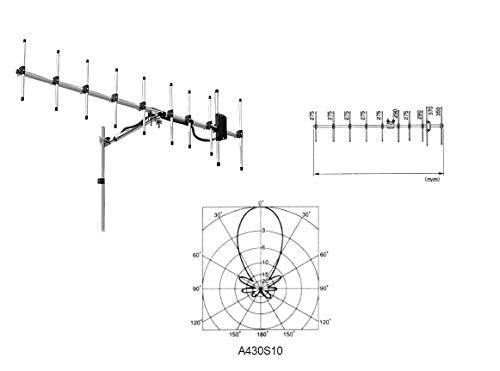 A430S10R2(10エレ)430MHz コンパクトな第一電波工業の定番八木。移動運用でも自宅でも活躍。