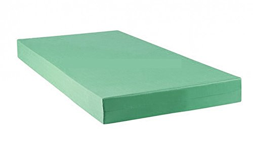 Coreme Matelas Impermeable (200 X 80)