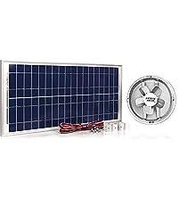 Best Solar Attic Fan Reviews & Comparison [With Thermostat