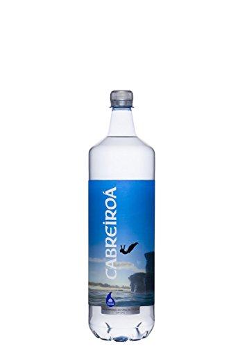 Agua Mineral Natural De...