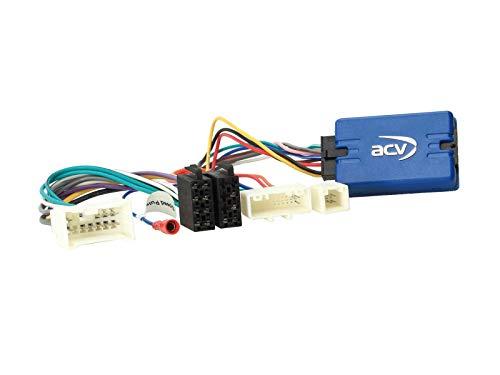 Lenkradfernbedienung Adapter Renault Captur / Master / Trafic 2013 >