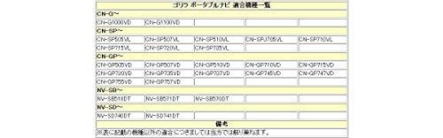 『CN-G1100VD 対応 高感度 ワンセグ/VICS/GPS 一体型 アンテナ 吸盤 取付タイプ ワンセグアンテナ(CA-PDTNF26D、NVP-DTNF26) VICSアンテナ(CA-PVAN10D、NVP-VAN10、CA-PVANF3D、NVP-VANF3、CA-VA010D) GPSアンテナ(CA-PN20D、NVP-N20) 代用品』の2枚目の画像