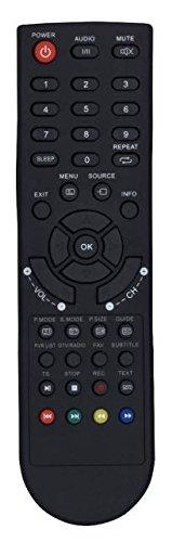 Telecomando per KENNEX RC-MK01, TVCDLE-315M8