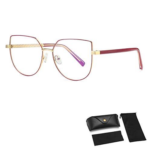 HUALUWANG Gafas Anti-Azules, Gafas de Bloqueo Azules, Filtro UV Antirreflejo, Montura de Gafas Redondas, Gafas de Juego de Lectura Nerd Unisex