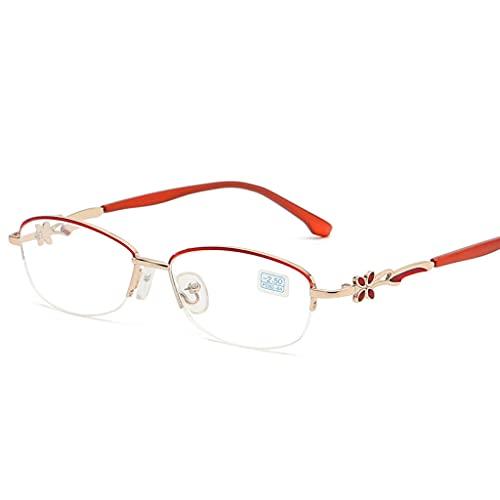 plhzh Gafas De Lectura Bloqueo De Luz Azul, Lectores De Montura Cuadrada De Moda De Calidad con Anteojos Cómodos para Mujeres