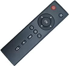 Original Replacement Remote Control Controller for Android TV Box tx3mini tx3 pro tx6 tx6mini tx3max tx92 tx9 pro tx2 tx9 pro tx5 pro A
