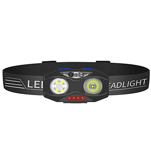 Linterna Frontal Recargable, Linterna LED De 200 Lúmenes, con Interruptor De Sensor De Movimiento, Muy Adecuada para Correr, Hacer Senderismo, Ligera, Impermeable, Diadema Ajustable